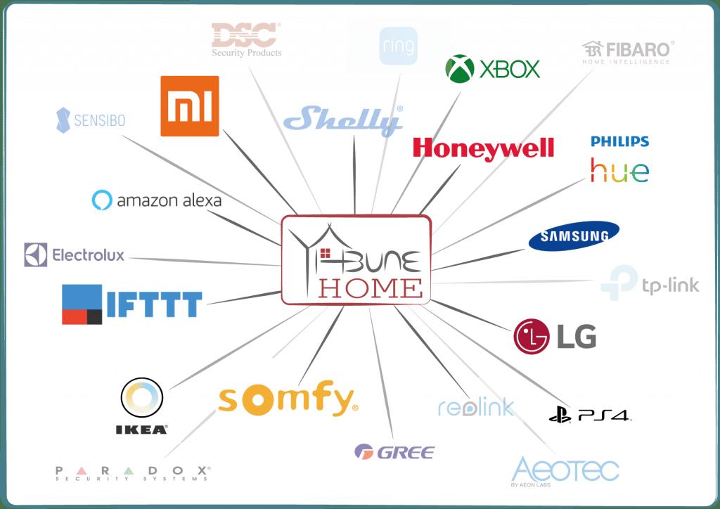 Yabune Home Okosotthon - integrált megoldások